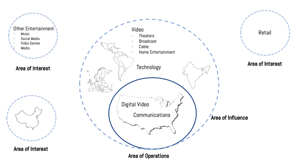 IMAGE 5 AO and Areas of Interest